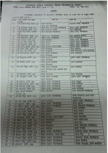 const transfer - Churu Police