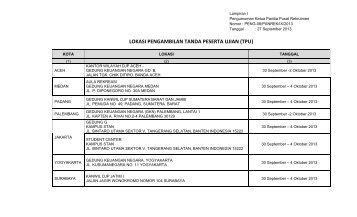 Lampiran I: Lokasi Pengambilan TPU dan Lokasi Pelaksanaan TKD