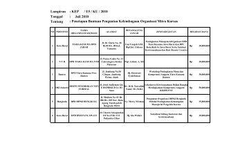 Daftar Lembaga Penerima Blockgrant Organisasi Mitra Kursus ...