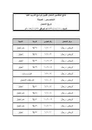 نتائج امتحان القبول لبرامج التدريب العليا ـ الصيدلة 2015