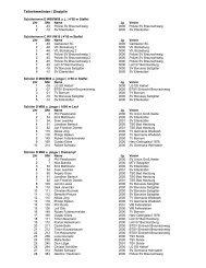 Teilnehmerlisten / Disziplin - Brunswick-Athletics