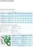 PLEIG ER MATERIE PLASTICHE - bei Pleiger Kunststoff - Page 7
