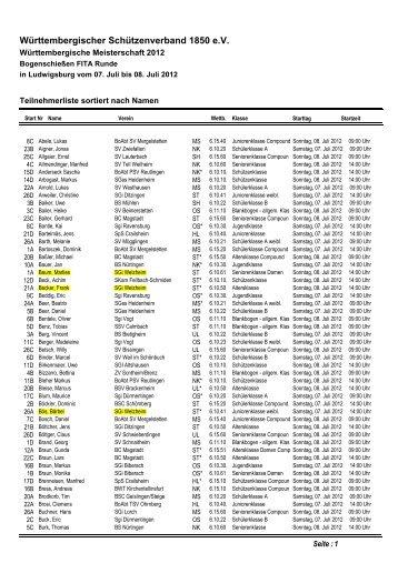 Teilnehmer Liste - SGi-Welzheim