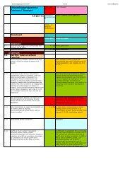 Uitvoeringsprogramma 2011 WOP Centrum/Besoyen - Gemeente ...