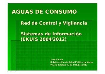 1-Red de Control y Vigilancia  y Sistemas de Información