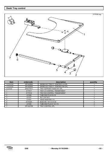 delta 22 560 manual pdf