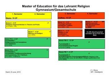 Master of Education für das Lehramt an Gymnasien/Gesamtschulen