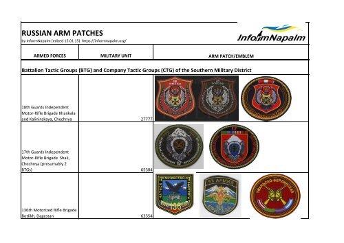 Russia patch Kolskiy formation Air defense