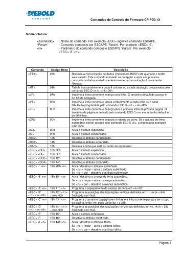 Manual do Firmware CP-PD01X-Rev01.pdf - Diebold