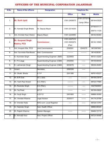 MCJ Phone Directory - Municipal Corporation Jalandhar