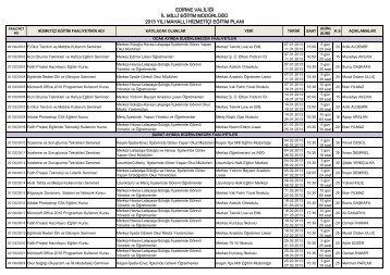 2013 Mahalli Hizmetiçi Eğitim Planı . PDF - Edirne Milli Eğitim ...