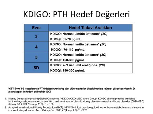 KDIGO: Kalsiyum ve Fosfor