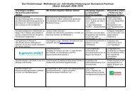 Ein Überblick über einige Maßnahmen zur individuellen Förd…