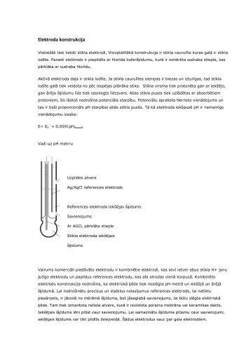 Elektroda konstrukcija