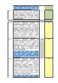Vadlīnijas sarunu procedūru piemērošanai - Iepirkumu uzraudzības ... - Page 6