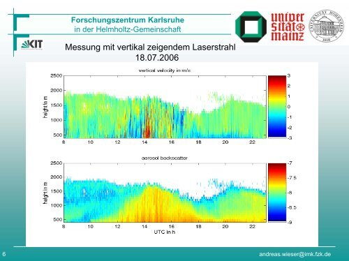 Doppler-Lidar Windmessungen - IMK-TRO