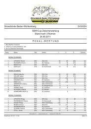 Pokalwertung Sbw-Cup Zwischenstand nach 3 Rennen - DAV Ulm