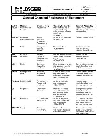 General chemical resistance of elastomers - Jäger Umwelt-Technik ...