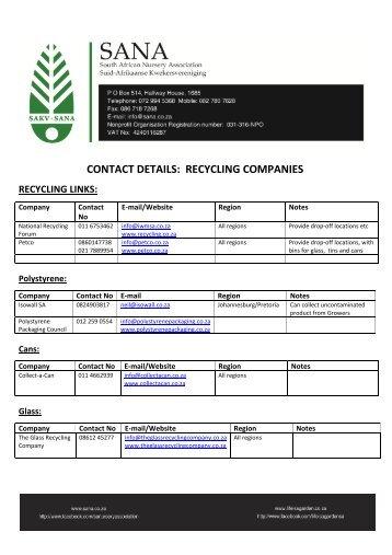 CONTACT DETAILS: RECYCLING COMPANIES - SANA