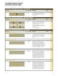 SoundBreak™ Gypsum Board - Gypsum Today - Page 7