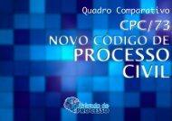 Comparativo-CPC-x-NCPC