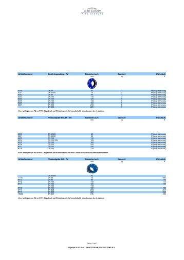 Saint-Gobain Pipe Systems B V  - Prijslijst koppelingen per 01 07 2010