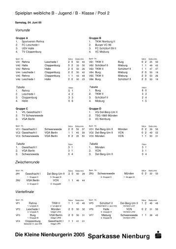 weibliche B-Jugend / B-Klasse / Pool 2 - Kleine Nienburgerin