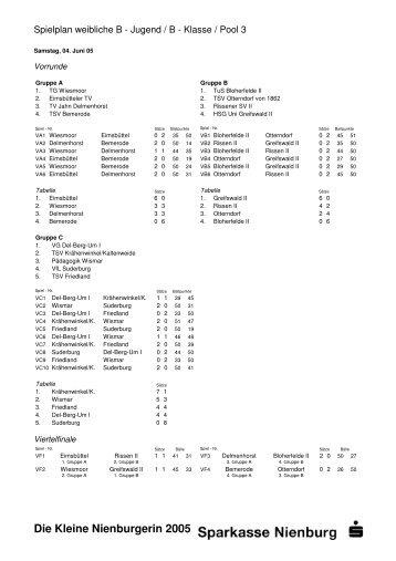 weibliche B-Jugend / B-Klasse / Pool 3 - Kleine Nienburgerin