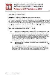 Anträge an EASV Schützenrat 2010 - TASV