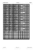 Resultate - TASV - Page 2