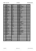 Resultate - TASV - Page 3