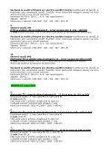 Rozpis MČR Pony S+D 2012 - Pony komise ČJF - Page 5