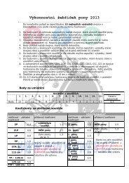Pravidla Výkonnostního žebříčku pony a bodové tabulky 2013