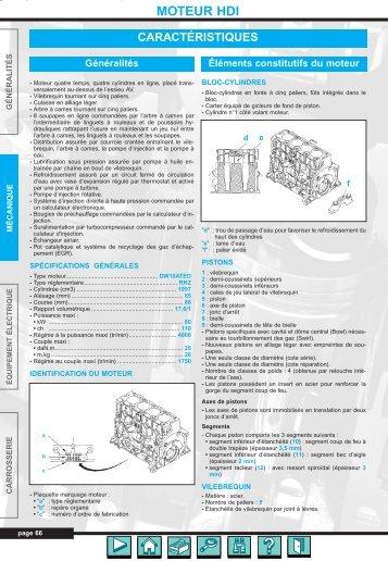 moteur hdi - Auto-Tuto