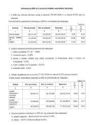Informacja za 2009 rok z wykonania budżetu województwa