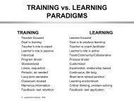 TRAINING vs. LEARNING PARADIGMS - Leadership Network