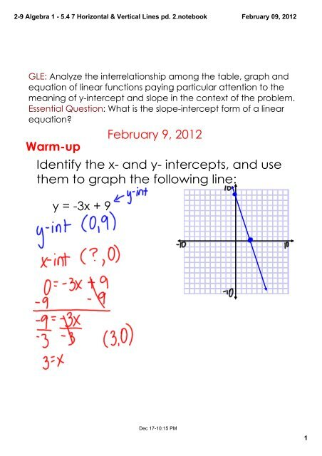 slope intercept form vertical line  11515-11515 Algebra 115 - 15.15 15 Horizontal & Vertical Lines pd. 11515.notebook