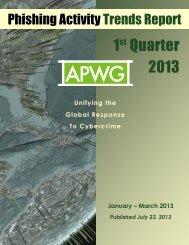 APWG report