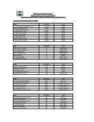 Listagem Geral Março de 2011 - Prefeitura Municipal de Santa Maria