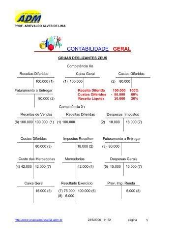 CONTABILIDADE GERAL - Grupoempresarial.adm.br