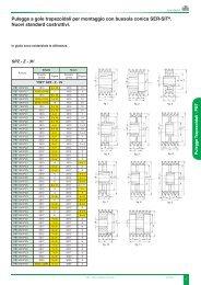 Nuovi standard costruttivi pulegge PBT- rev. 2012 (IT) - Sit SpA