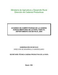 Ministerio de Agricultura y Desarrollo Rural Dirección de Cadenas ...