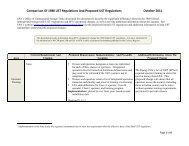 Comparison Of 1988 Underground Storage Tank (UST) Regulations ...