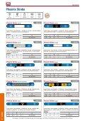 → halogen-drehspiegel-, Xenon-strobe und solaris-led versionen ... - Seite 7