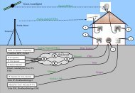 Produkter som kan ingå ett LexCom Home nät ... - Schneider Electric