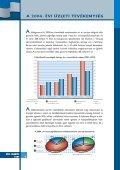 Éves jelentés 2004 (PDF) - Page 6