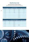 PRODUKTKATALOG - Stena Metall Group - Page 4