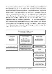 ZÄS-einheitliches Beurteilungssysem 2008 05 30