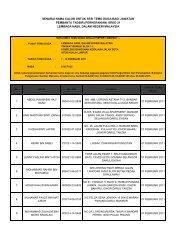 senarai nama calon untuk sesi temu duga bagi jawatan pembantu ...
