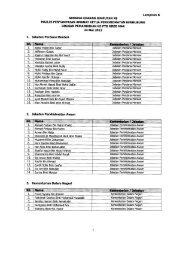 Senarai Edaran Jemputan